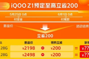 1998元起iQOOZ1敞开预售扣头最廉价5G旗舰手机